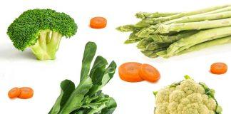 กรดโฟลิก (Folic Acid, Folate Acid, Folacin, Vitamin B9, Vitamin M, Vitamin Bc, Pteroyl-L-Glutamate)