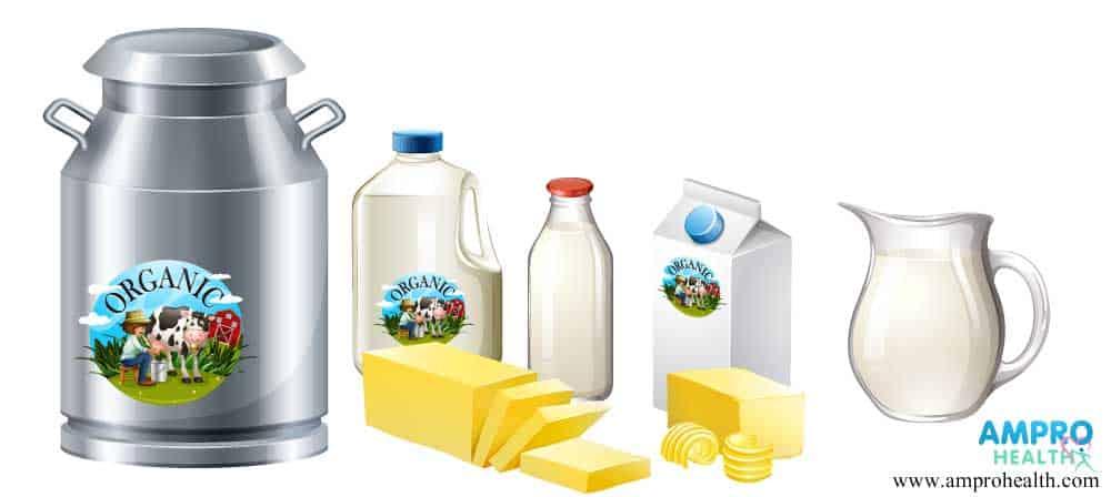 ผลิตภัณฑ์นมคืออะไร? (Milk Product)