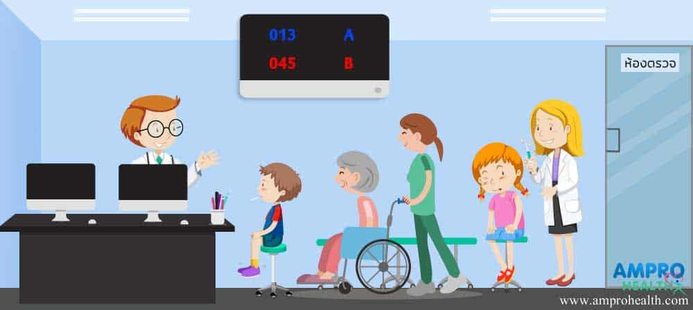 ลักษณะผู้ป่วยซับซ้อนที่ต้องการการจัดการรายบุคคล