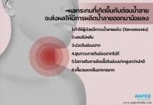 ผลกระทบจากการฉายรังสีรักษามะเร็งบริเวณศีรษะและลำคอ