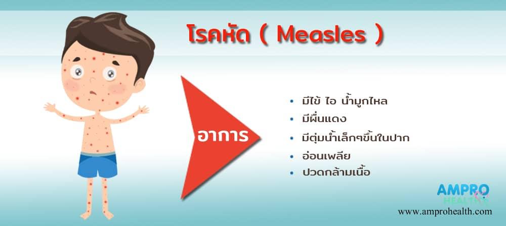 โรคหัด ( Measles ) เกิดได้กับใครบ้าง ?